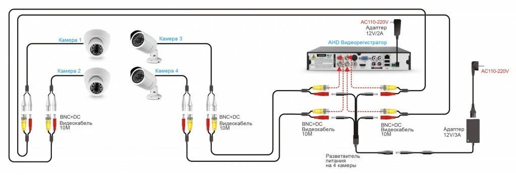 Схема AHD.jpg